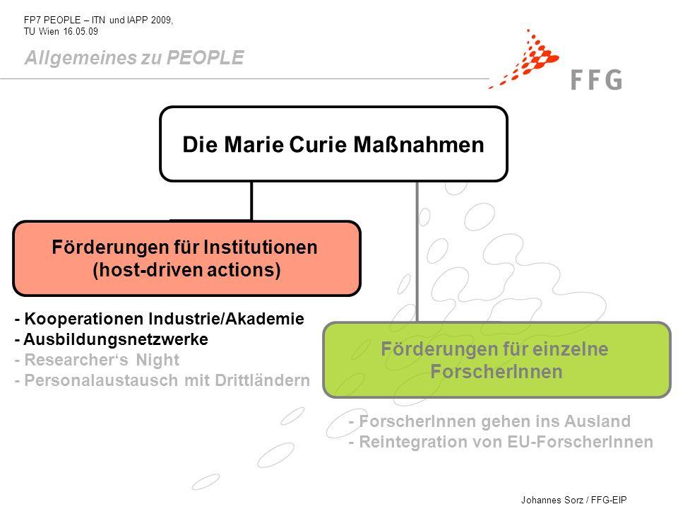 Johannes Sorz / FFG-EIP FP7 PEOPLE – ITN und IAPP 2009, TU Wien 16.05.09 Allgemeines zu PEOPLE - Kooperationen Industrie/Akademie - Ausbildungsnetzwer