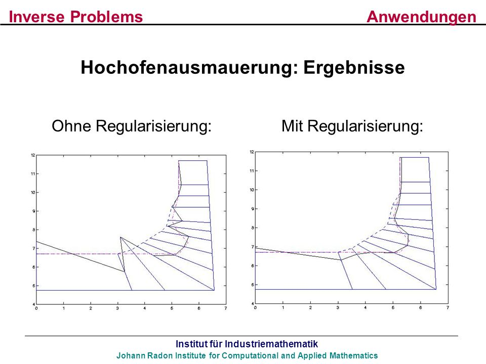 Institut für Industriemathematik Johann Radon Institute for Computational and Applied Mathematics Hochofenausmauerung: Ergebnisse Ohne Regularisierung
