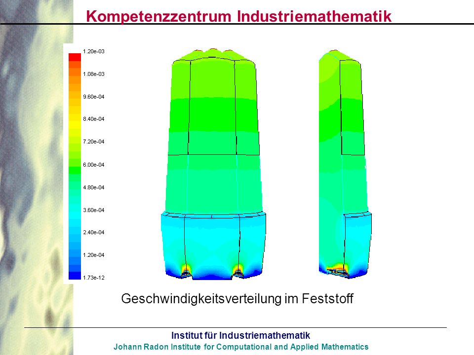 Institut für Industriemathematik Johann Radon Institute for Computational and Applied Mathematics Kompetenzzentrum Industriemathematik Geschwindigkeit