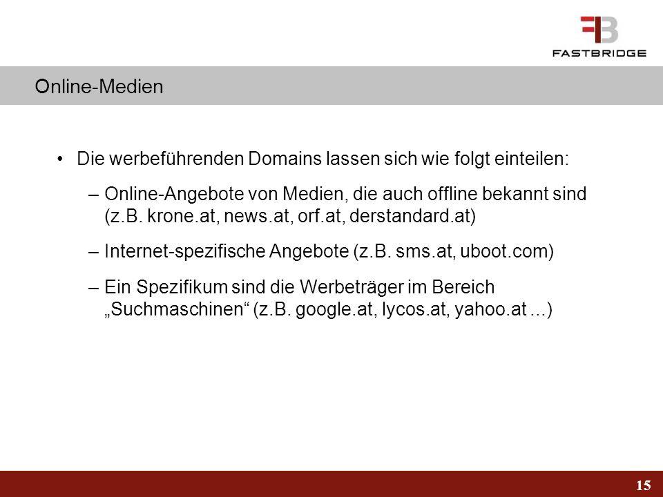 15 Online-Medien Die werbeführenden Domains lassen sich wie folgt einteilen: –Online-Angebote von Medien, die auch offline bekannt sind (z.B. krone.at