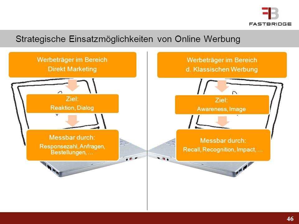 46 Strategische Einsatzmöglichkeiten von Online Werbung Werbeträger im Bereich Direkt Marketing Ziel: Reaktion, Dialog Messbar durch: Responsezahl, An