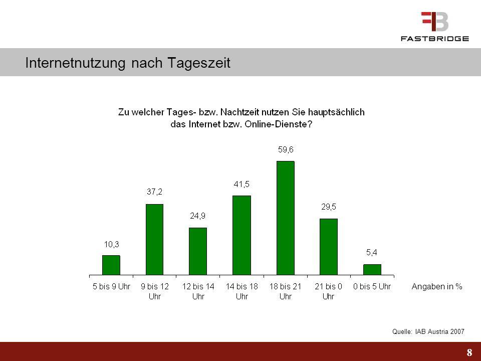 8 Quelle: IAB Austria 2007 Internetnutzung nach Tageszeit Angaben in %