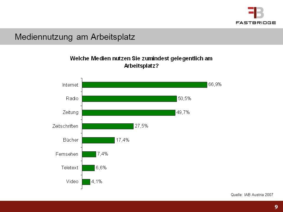 9 Quelle: IAB Austria 2007 Mediennutzung am Arbeitsplatz