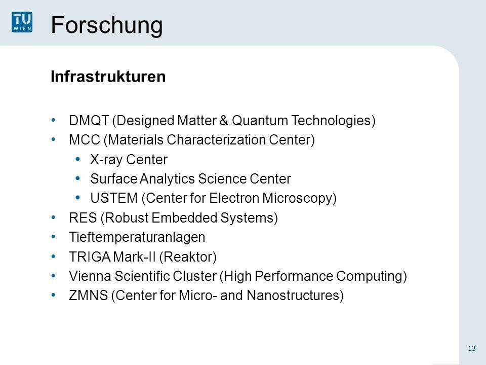 Forschung Infrastrukturen DMQT (Designed Matter & Quantum Technologies) MCC (Materials Characterization Center) X-ray Center Surface Analytics Science