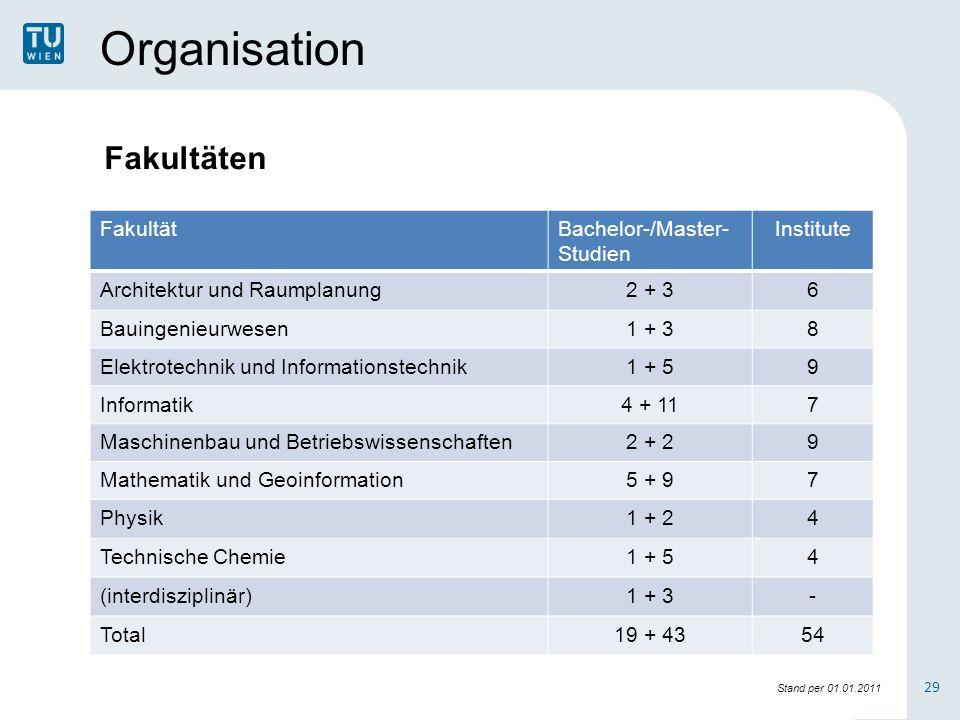 Organisation FakultätBachelor-/Master- Studien Institute Architektur und Raumplanung2 + 36 Bauingenieurwesen1 + 38 Elektrotechnik und Informationstech