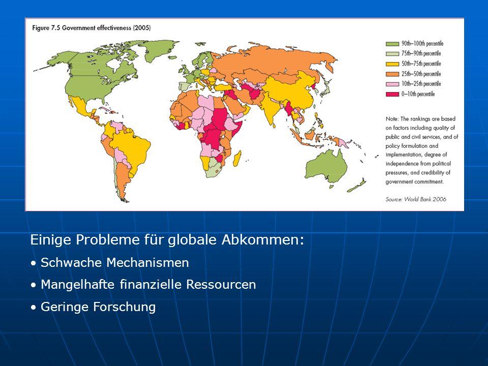 Einige Probleme für globale Abkommen: Schwache Mechanismen Mangelhafte finanzielle Ressourcen Geringe Forschung