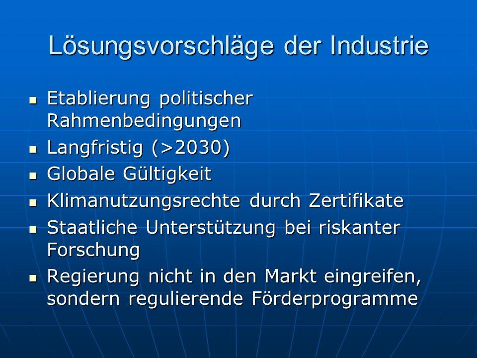 Lösungsvorschläge der Industrie Etablierung politischer Rahmenbedingungen Etablierung politischer Rahmenbedingungen Langfristig (>2030) Langfristig (>