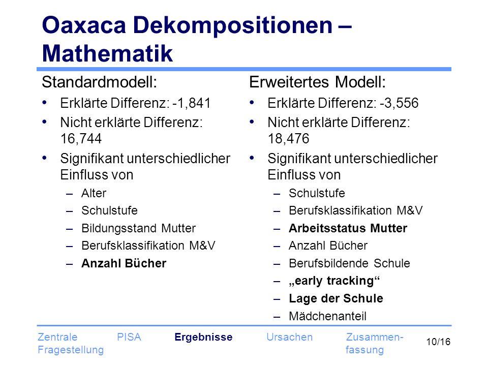 10/16 Oaxaca Dekompositionen – Mathematik Standardmodell: Erklärte Differenz: -1,841 Nicht erklärte Differenz: 16,744 Signifikant unterschiedlicher Ei