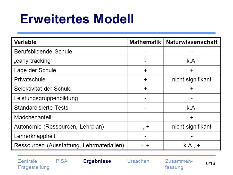 6/16 Erweitertes Modell VariableMathematikNaturwissenschaft Berufsbildende Schule-- early tracking-k.A. Lage der Schule++ Privatschule+nicht signifika