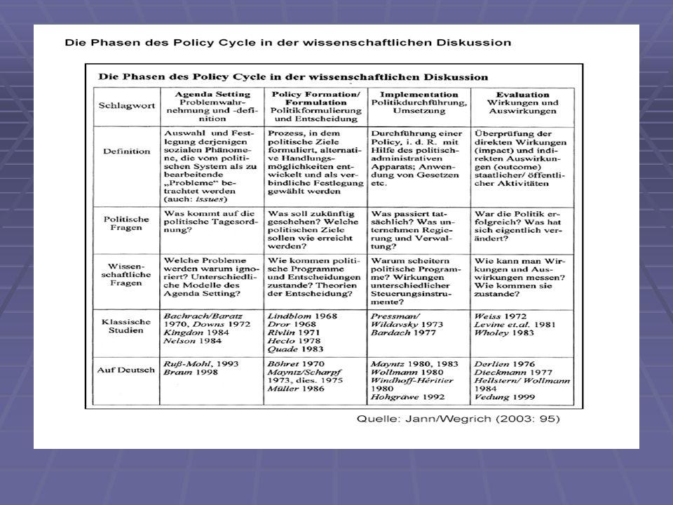 Ansätze konzentrieren sich auf: Akteure Funktionen Strukturen Institutionalisierung Verhaltensregeln Machtverhältnisse Akteurstrategien