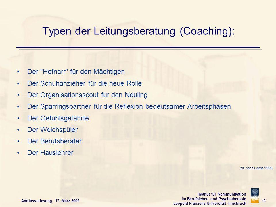 Institut für Kommunikation im Berufsleben und Psychotherapie Leopold-Franzens-Universität Innsbruck Antrittsvorlesung 17. März 2005 15 Typen der Leitu