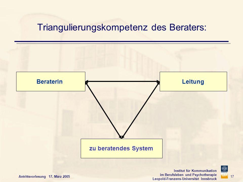 Institut für Kommunikation im Berufsleben und Psychotherapie Leopold-Franzens-Universität Innsbruck Antrittsvorlesung 17. März 2005 17 Triangulierungs