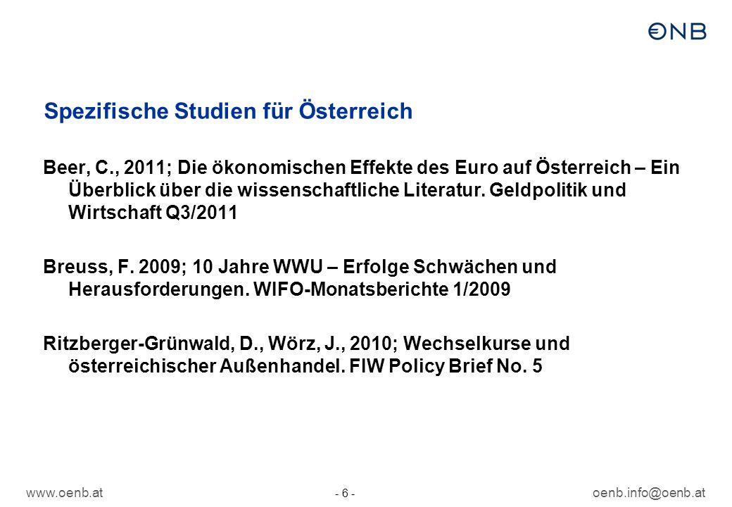 www.oenb.atoenb.info@oenb.at - 6 - Spezifische Studien für Österreich Beer, C., 2011; Die ökonomischen Effekte des Euro auf Österreich – Ein Überblick über die wissenschaftliche Literatur.
