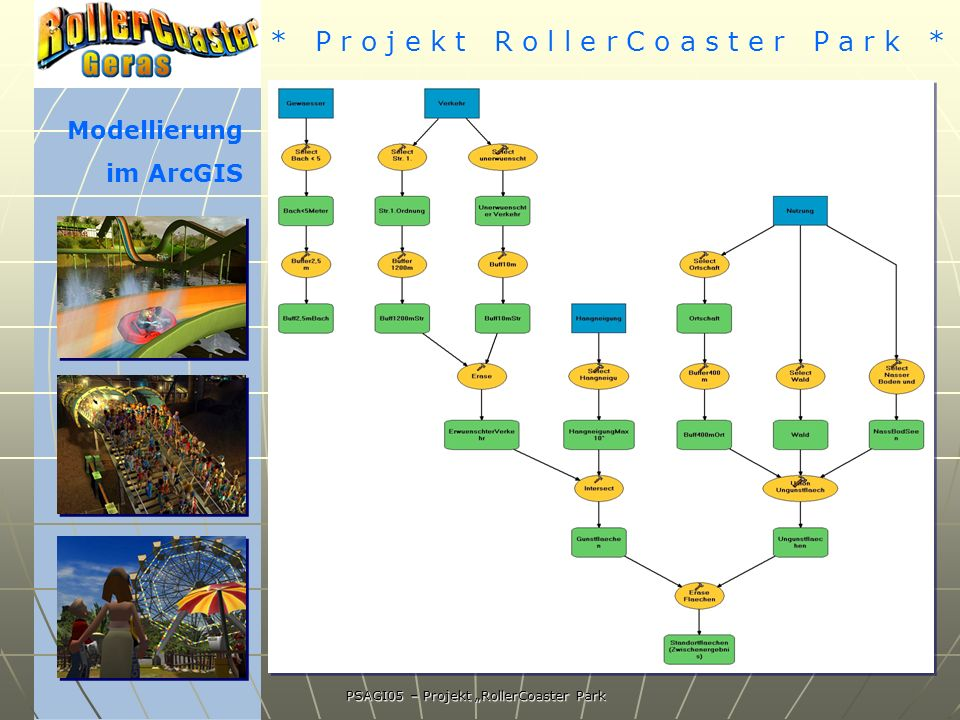 * P r o j e k t R o l l e r C o a s t e r P a r k * PSAGI05 – Projekt RollerCoaster Park Modellierung im ArcGIS