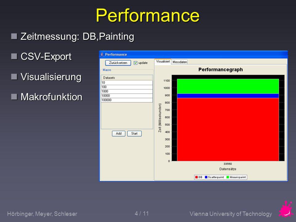 Hörbinger, Meyer, SchleserVienna University of Technology 5 / 11 Scatterplot Overplotting Overplotting Multiple Brushing Multiple Brushing transient paint transient paint mode mode Tooltip Tooltip