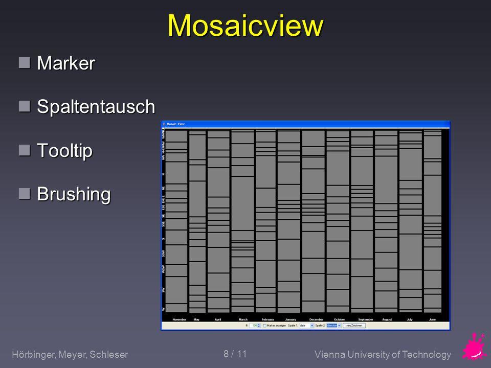 Hörbinger, Meyer, SchleserVienna University of Technology 8 / 11 Mosaicview Marker Marker Spaltentausch Spaltentausch Tooltip Tooltip Brushing Brushing