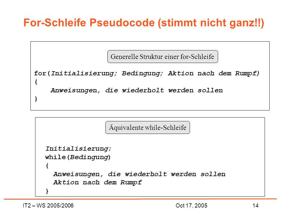 IT2 – WS 2005/200614Oct 17, 2005 For-Schleife Pseudocode (stimmt nicht ganz!!) for(Initialisierung; Bedingung; Aktion nach dem Rumpf) { Anweisungen, d