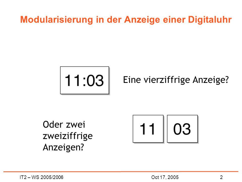 IT2 – WS 2005/20062Oct 17, 2005 Modularisierung in der Anzeige einer Digitaluhr Eine vierziffrige Anzeige? Oder zwei zweiziffrige Anzeigen?
