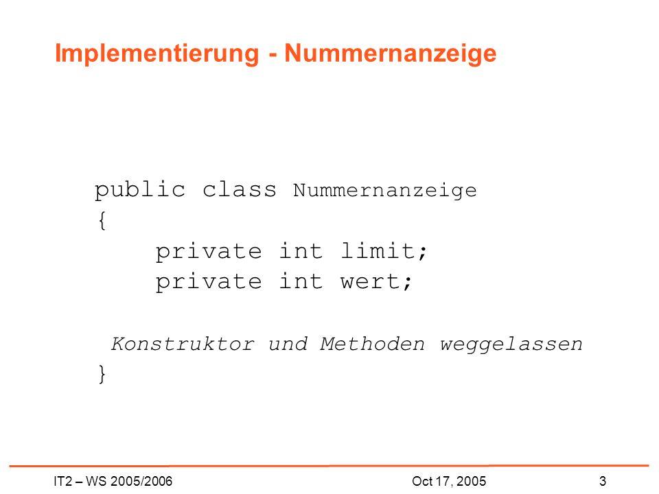 IT2 – WS 2005/20063Oct 17, 2005 Implementierung - Nummernanzeige public class Nummernanzeige { private int limit; private int wert; Konstruktor und Methoden weggelassen }