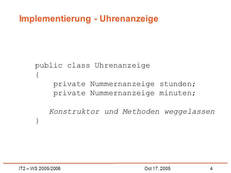 IT2 – WS 2005/20064Oct 17, 2005 Implementierung - Uhrenanzeige public class Uhrenanzeige { private Nummernanzeige stunden; private Nummernanzeige minuten; Konstruktor und Methoden weggelassen }