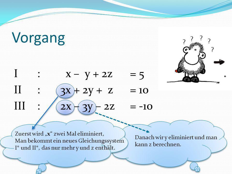 I: x – y + 2z= 5 II :3x + 2y + z= 10 III:2x – 3y – 2z= -10 Zuerst wird x zwei Mal eliminiert, Man bekommt ein neues Gleichungssystem I* und II*, das n
