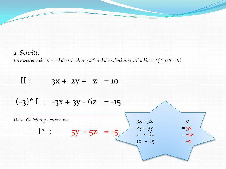 2. Schritt: Im zweiten Schritt wird die Gleichung I und die Gleichung II addiert ! ( (-3)*I + II) II : 3x + 2y + z= 10 (-3)* I : -3x + 3y - 6z= -15 Di