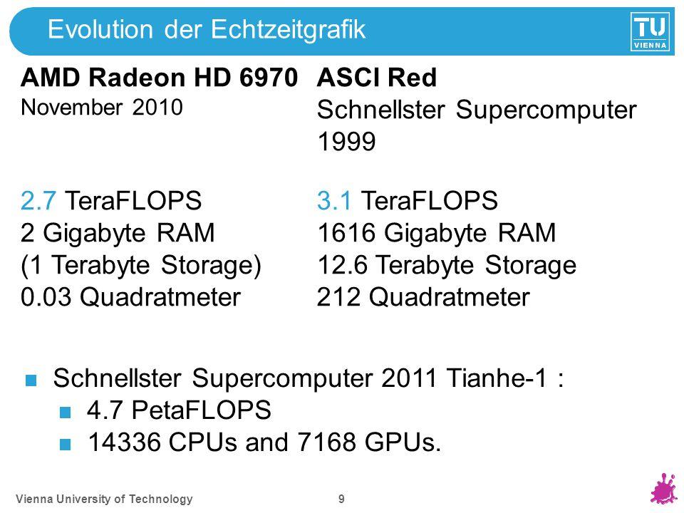 Vienna University of Technology 9 Evolution der Echtzeitgrafik AMD Radeon HD 6970 November 2010 2.7 TeraFLOPS 2 Gigabyte RAM (1 Terabyte Storage) 0.03