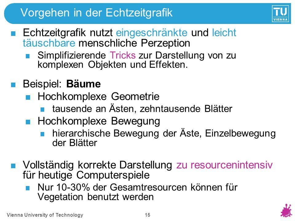 Vienna University of Technology 15 Vorgehen in der Echtzeitgrafik Echtzeitgrafik nutzt eingeschränkte und leicht täuschbare menschliche Perzeption Sim