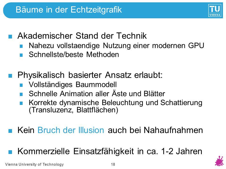 Vienna University of Technology 18 Bäume in der Echtzeitgrafik Akademischer Stand der Technik Nahezu vollstaendige Nutzung einer modernen GPU Schnells