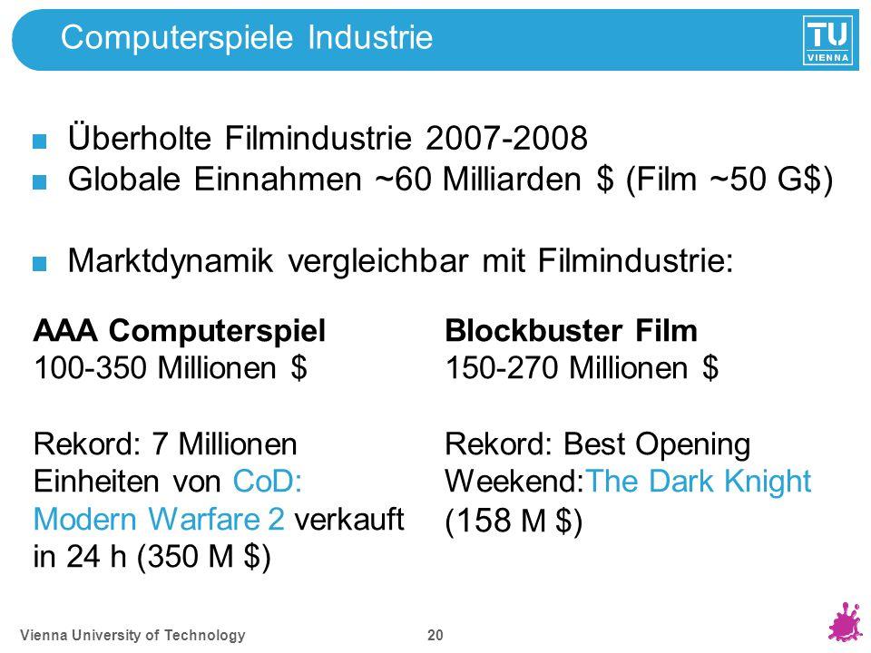 Vienna University of Technology 20 Computerspiele Industrie Überholte Filmindustrie 2007-2008 Globale Einnahmen ~60 Milliarden $ (Film ~50 G$) Marktdy