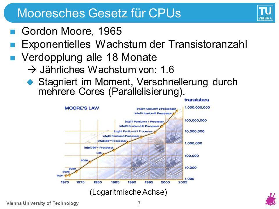 Vienna University of Technology 7 Mooresches Gesetz für CPUs Gordon Moore, 1965 Exponentielles Wachstum der Transistoranzahl Verdopplung alle 18 Monat