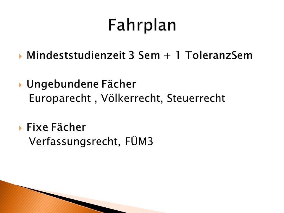 Mindeststudienzeit 3 Sem + 1 ToleranzSem Ungebundene Fächer Europarecht, Völkerrecht, Steuerrecht Fixe Fächer Verfassungsrecht, FÜM3