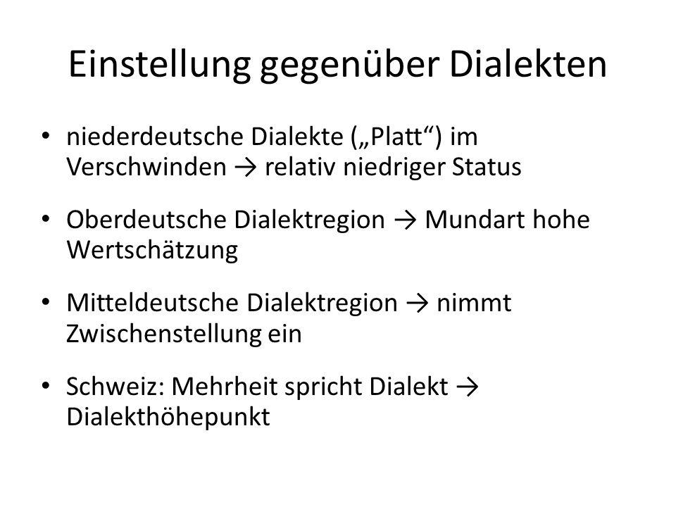 Überdachung vs.Trennung durch Standardsprache deutschsprachiger Dialektraum vs.