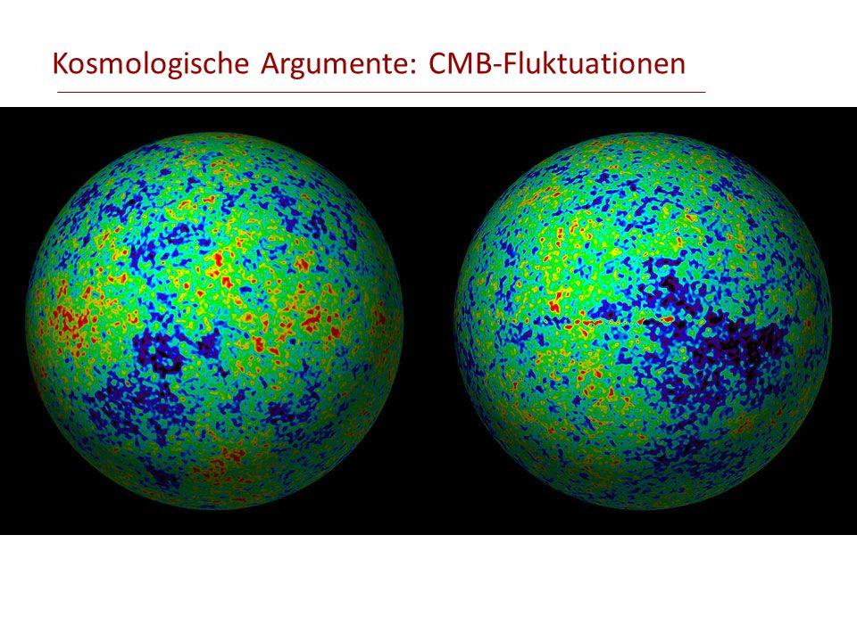 Kosmologische Argumente: CMB-Fluktuationen xxx Xxx xxx