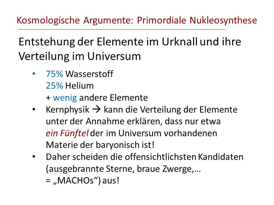 Kosmologische Argumente: Primordiale Nukleosynthese Entstehung der Elemente im Urknall und ihre Verteilung im Universum 75% Wasserstoff 25% Helium + w