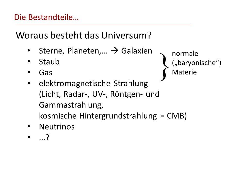 Die Bestandteile… Woraus besteht das Universum? Sterne, Planeten,… Galaxien Staub Gas elektromagnetische Strahlung (Licht, Radar-, UV-, Röntgen- und G