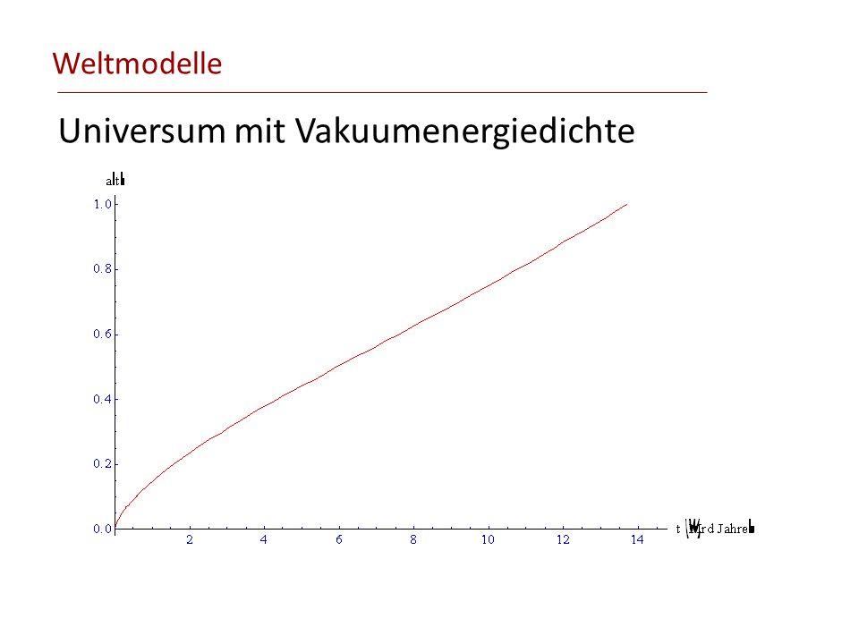 Weltmodelle Universum mit Vakuumenergiedichte