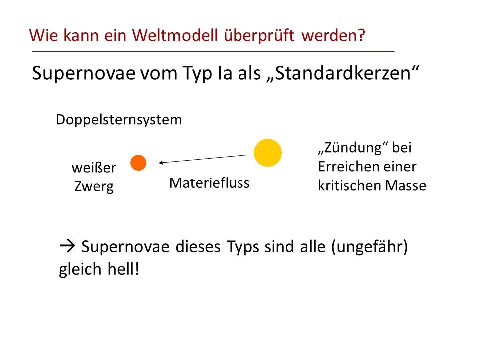 Wie kann ein Weltmodell überprüft werden? Supernovae vom Typ Ia als Standardkerzen Doppelsternsystem Materiefluss Zündung bei Erreichen einer kritisch
