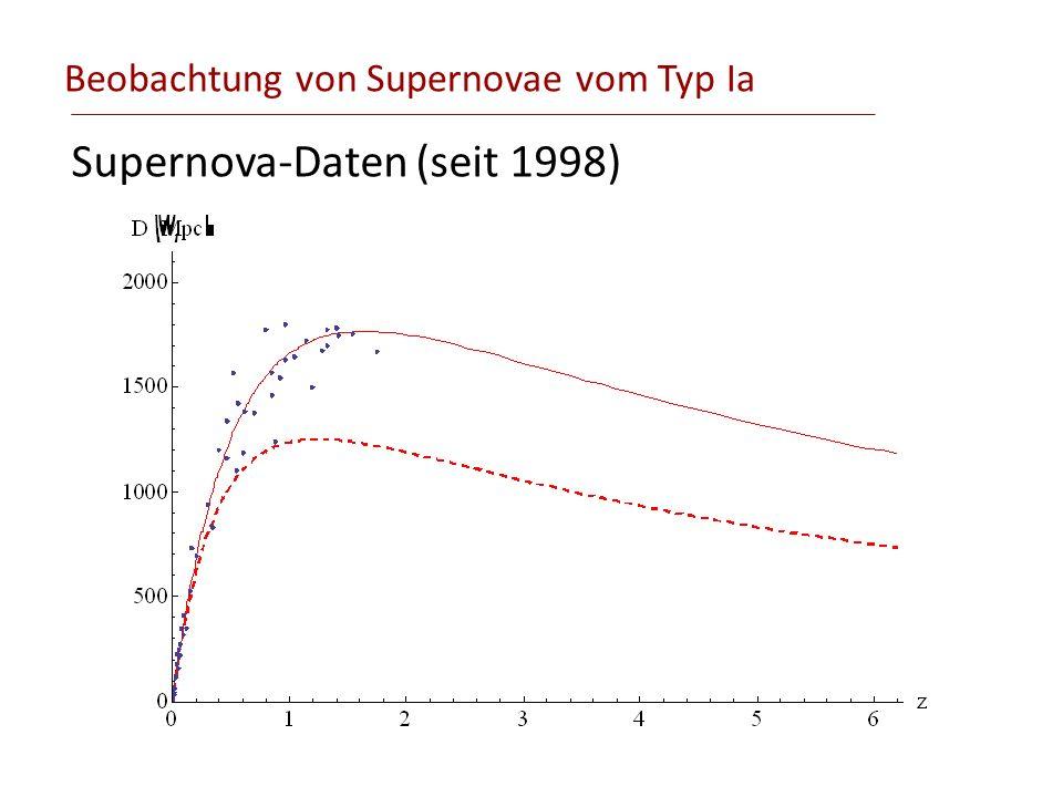 Beobachtung von Supernovae vom Typ Ia Supernova-Daten (seit 1998)