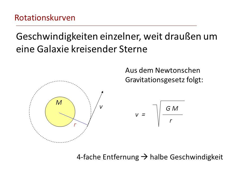 Rotationskurven Geschwindigkeiten einzelner, weit draußen um eine Galaxie kreisender Sterne M v r Aus dem Newtonschen Gravitationsgesetz folgt: v = G
