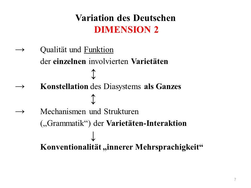 7 Variation des Deutschen DIMENSION 2 Qualität und Funktion der einzelnen involvierten Varietäten Konstellation des Diasystems als Ganzes Mechanismen und Strukturen (Grammatik) der Varietäten-Interaktion Konventionalität innerer Mehrsprachigkeit