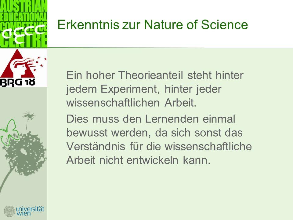 Erkenntnis zur Nature of Science Ein hoher Theorieanteil steht hinter jedem Experiment, hinter jeder wissenschaftlichen Arbeit.