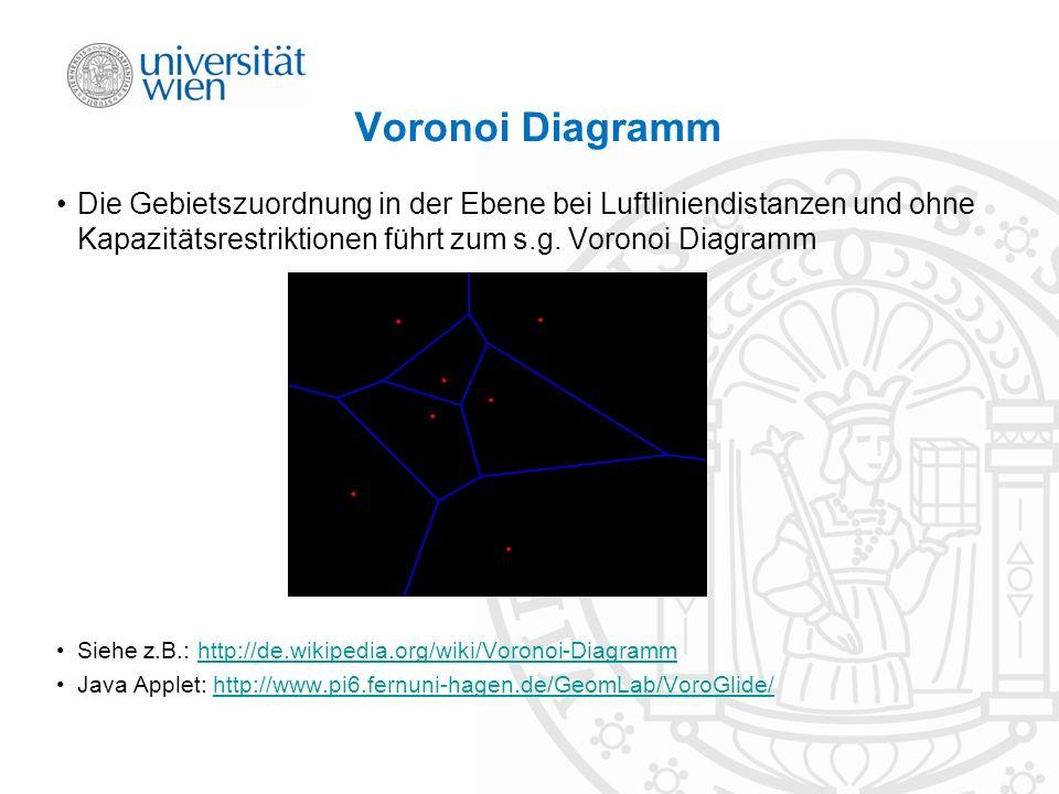 Voronoi Diagramm Die Gebietszuordnung in der Ebene bei Luftliniendistanzen und ohne Kapazitätsrestriktionen führt zum s.g. Voronoi Diagramm Siehe z.B.