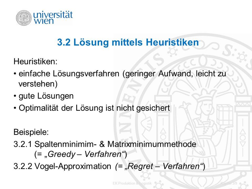 EK Produktion & LogistikKapitel 3/10 3.2.1 Die Spaltenminimummethode 0.