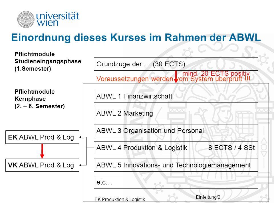 EK Produktion & Logistik Einleitung/2 Einordnung dieses Kurses im Rahmen der ABWL Pflichtmodule Studieneingangsphase (1.Semester) Pflichtmodule Kernph