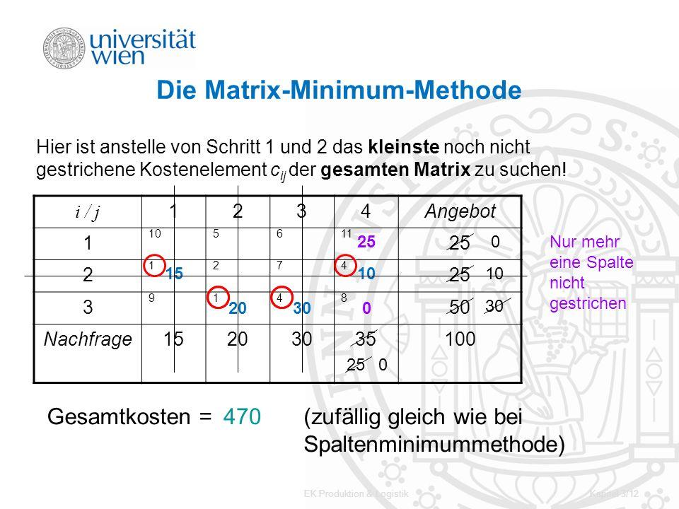 EK Produktion & LogistikKapitel 3/12 Die Matrix-Minimum-Methode i / j 1234Angebot 1 105611 25 2 1274 3 9148 50 Nachfrage15203035100 Hier ist anstelle