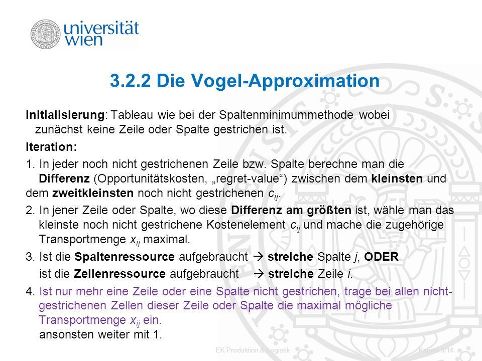 EK Produktion & LogistikKapitel 3/14 3.2.2 Die Vogel-Approximation Initialisierung: Tableau wie bei der Spaltenminimummethode wobei zunächst keine Zei