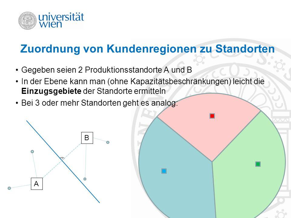 Zuordnung von Kundenregionen zu Standorten Gegeben seien 2 Produktionsstandorte A und B In der Ebene kann man (ohne Kapazitätsbeschränkungen) leicht d