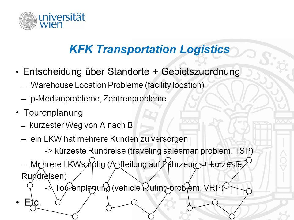 KFK Transportation Logistics Entscheidung über Standorte + Gebietszuordnung – Warehouse Location Probleme (facility location) – p-Medianprobleme, Zent