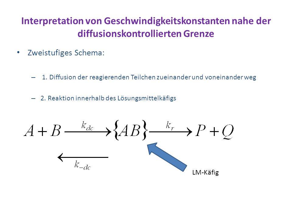 Beispiele: (CH 3 ) 2 CO + H 2 *O = (CH 3 ) 2 C*O + H 2 O Cr(H 2 O) 6 3+ + *Cr(H 2 O) 6 2+ = Cr(H 2 O) 6 2+ + *Cr(H 2 O) 6 3+ (hier wird ein Elektron ausgetauscht) *O= 18 O (stabiles Isotop) *Cr= 51 Cr (Elektroneneinfang, t 1/2 =27.8 d) Es werden in bestimmten Zeitabständen Proben entnommen, nach geeigneten Trennungsschritten (Extraktion, Chromatographie) wird der Isotopengehalt z.B.